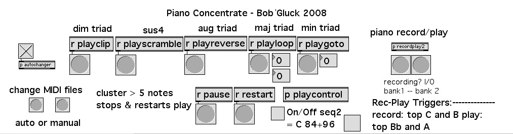 Bob Gluck: Many Hands